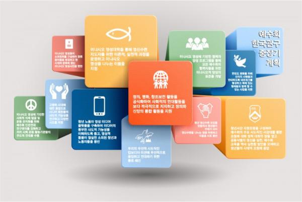 한국관구 중장기계획.jpg